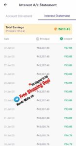 BharatPe 12% Interest Proof